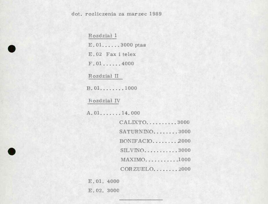 Dokument IPN