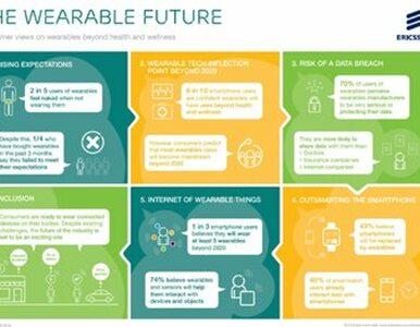 Ericsson ConsumerLab: Rynek urządzeń ubieralnych będzie napędzany przez...