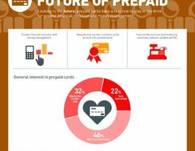 MasterCard zwraca uwagę na trudną sytuację osób finansowo wykluczonych...
